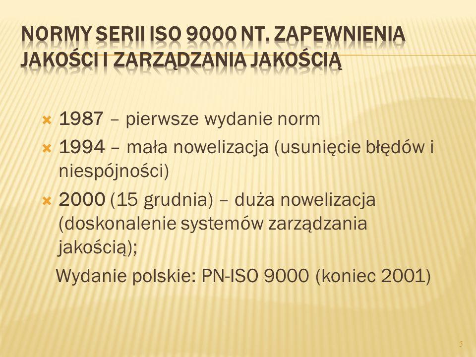 Normy serii ISO 9000 nt. zapewnienia jakości i zarządzania jakością