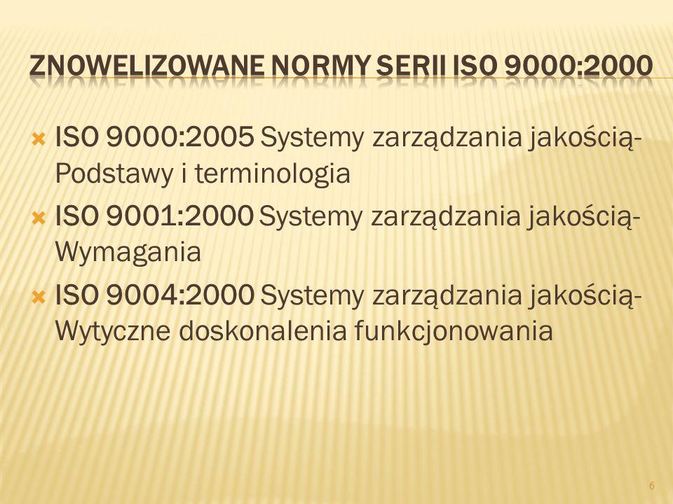 Znowelizowane normy serii ISO 9000:2000