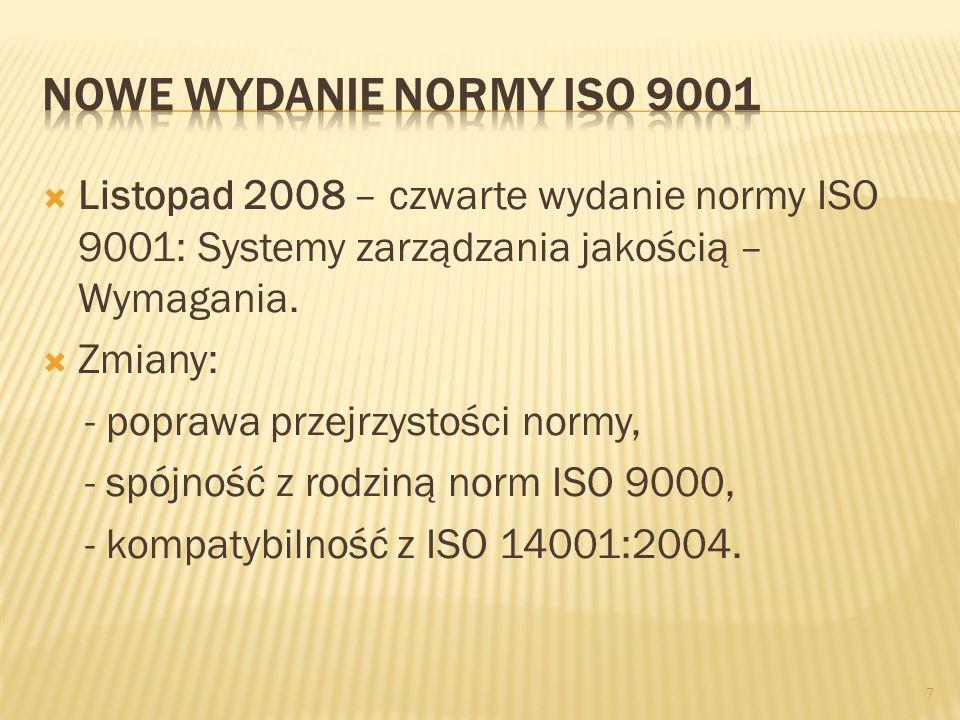 Nowe wydanie normy ISO 9001 Listopad 2008 – czwarte wydanie normy ISO 9001: Systemy zarządzania jakością – Wymagania.