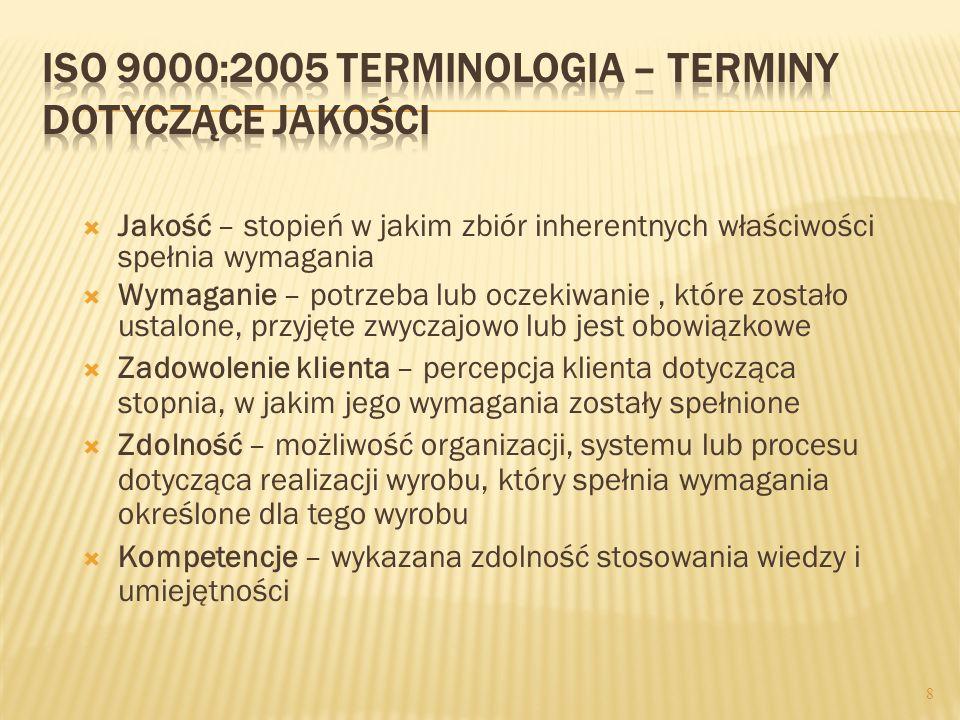 ISO 9000:2005 Terminologia – terminy dotyczące jakości