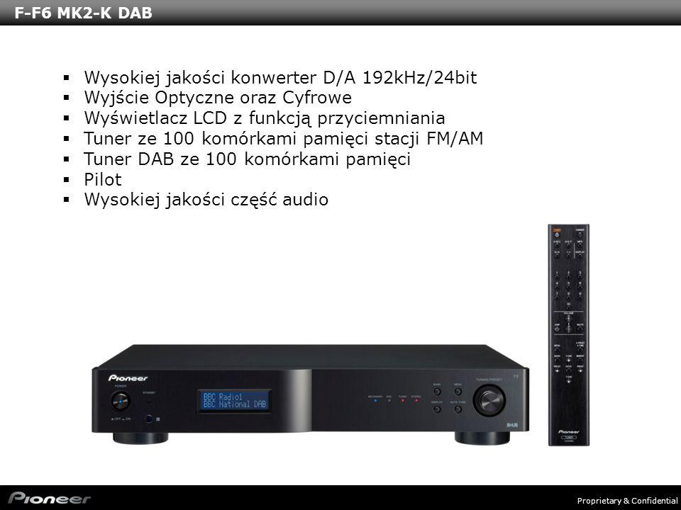 Wysokiej jakości konwerter D/A 192kHz/24bit