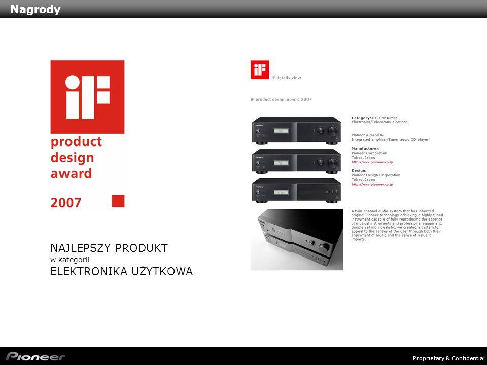 Nagrody NAJLEPSZY PRODUKT w kategorii ELEKTRONIKA UŻYTKOWA