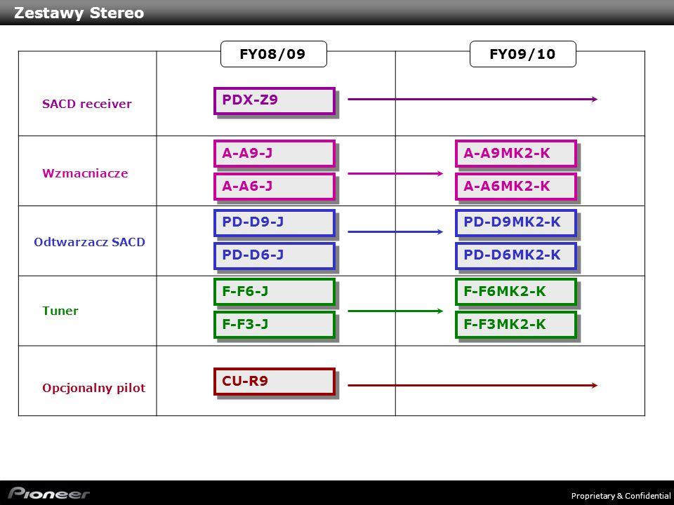 Zestawy Stereo FY08/09 FY09/10 PDX-Z9 A-A9-J A-A9MK2-K A-A6-J