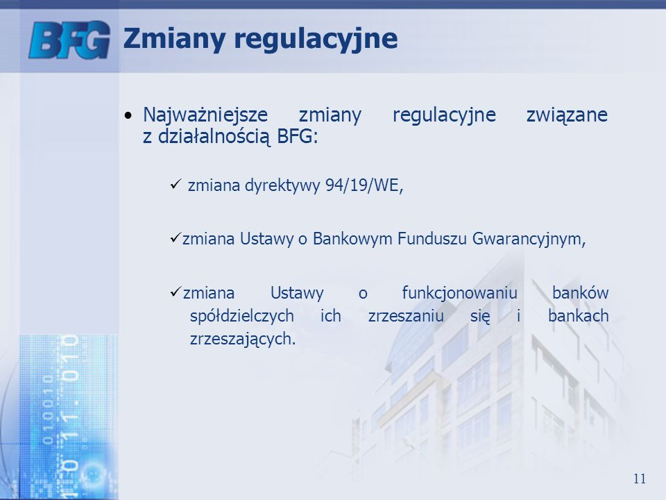 Zmiany regulacyjne Najważniejsze zmiany regulacyjne związane z działalnością BFG: zmiana dyrektywy 94/19/WE,