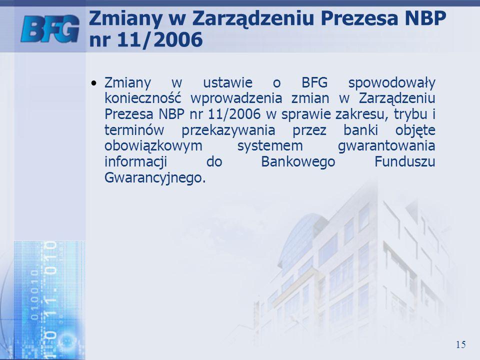 Zmiany w Zarządzeniu Prezesa NBP nr 11/2006