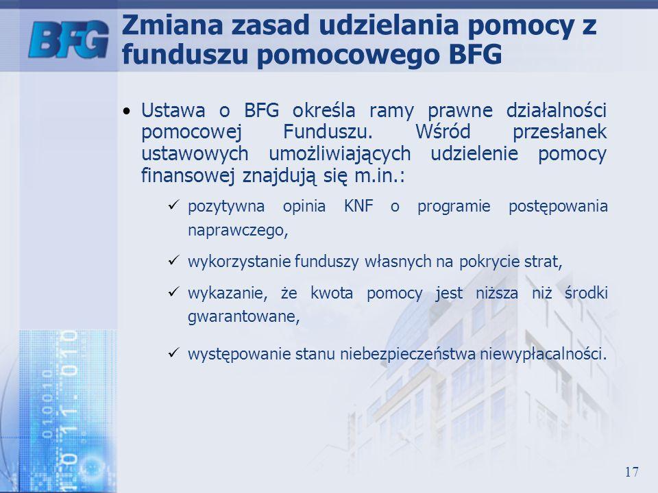 Zmiana zasad udzielania pomocy z funduszu pomocowego BFG