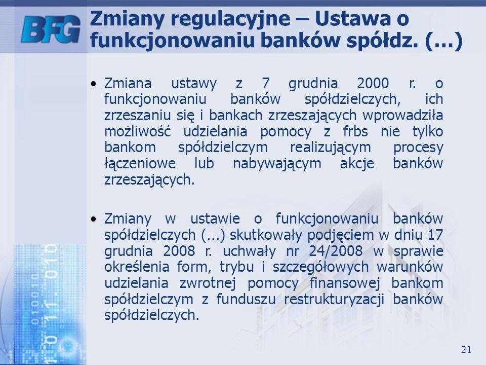 Zmiany regulacyjne – Ustawa o funkcjonowaniu banków spółdz. (…)
