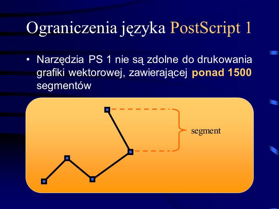 Ograniczenia języka PostScript 1
