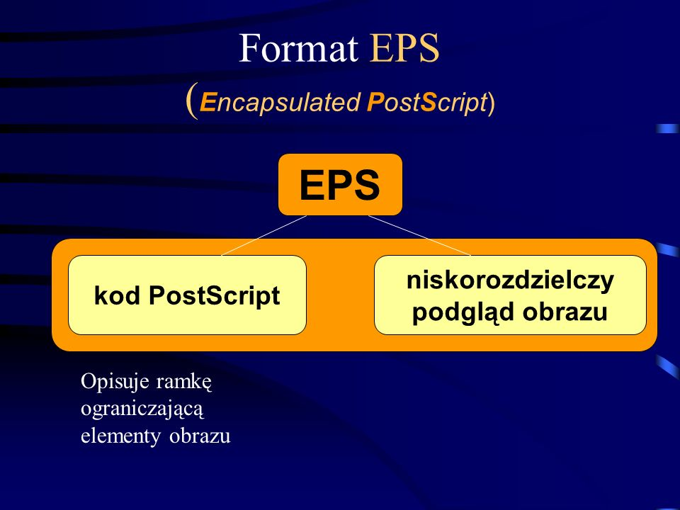Format EPS (Encapsulated PostScript)