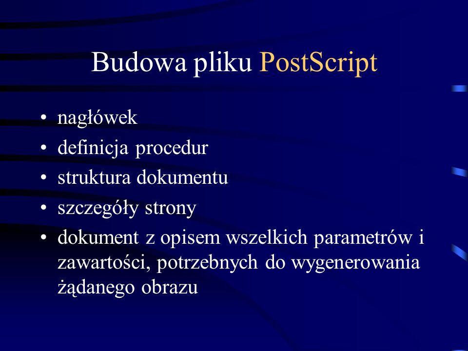 Budowa pliku PostScript