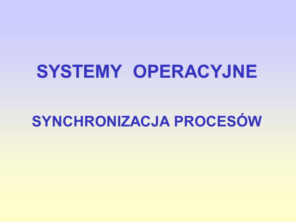 SYSTEMY OPERACYJNE SYNCHRONIZACJA PROCESÓW