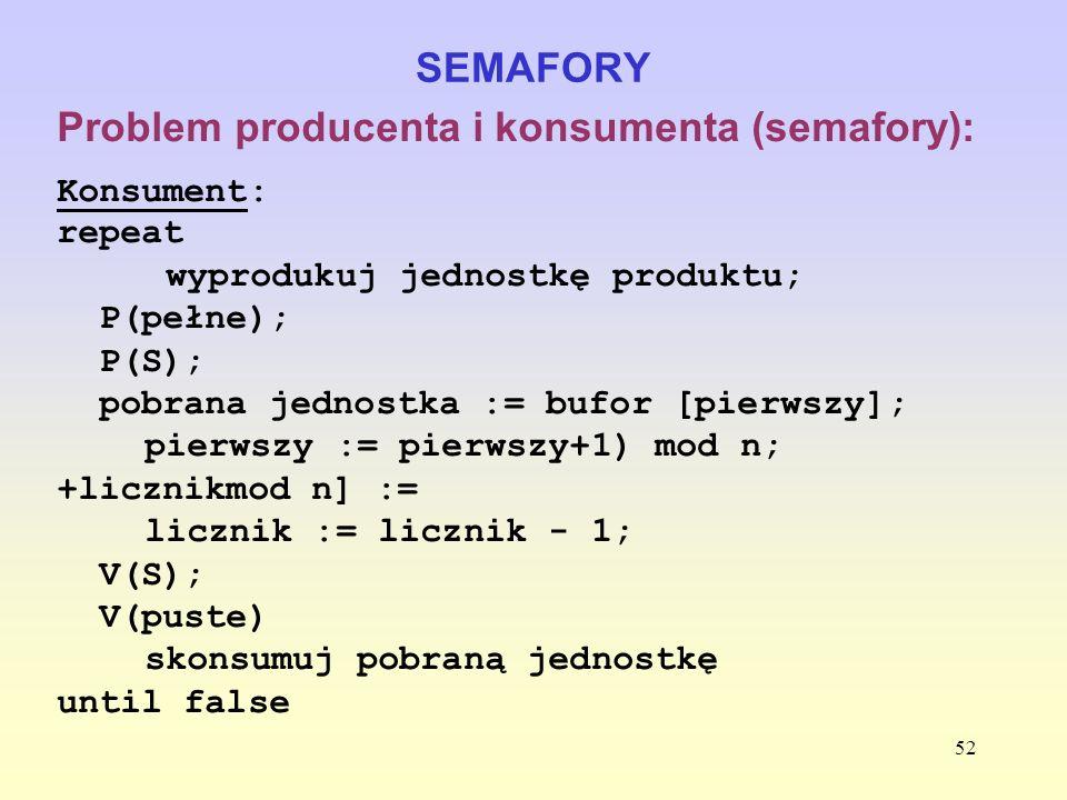 Problem producenta i konsumenta (semafory):