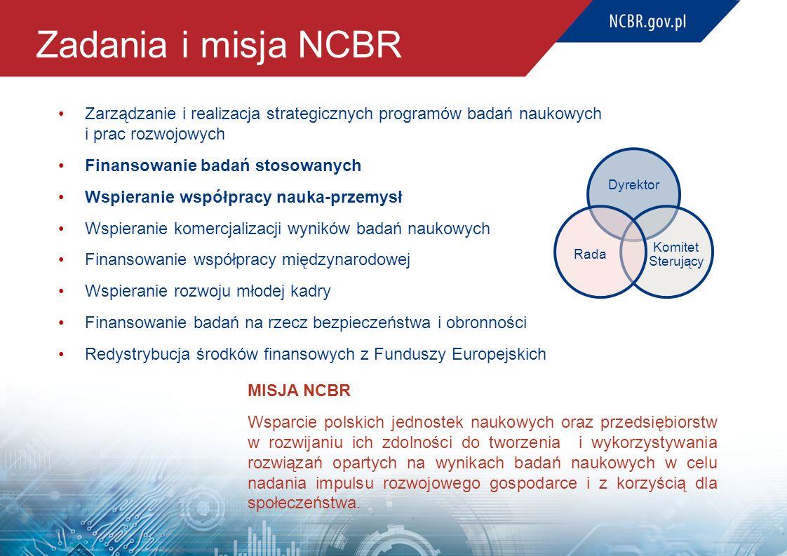 Zadania i misja NCBR Zarządzanie i realizacja strategicznych programów badań naukowych i prac rozwojowych.