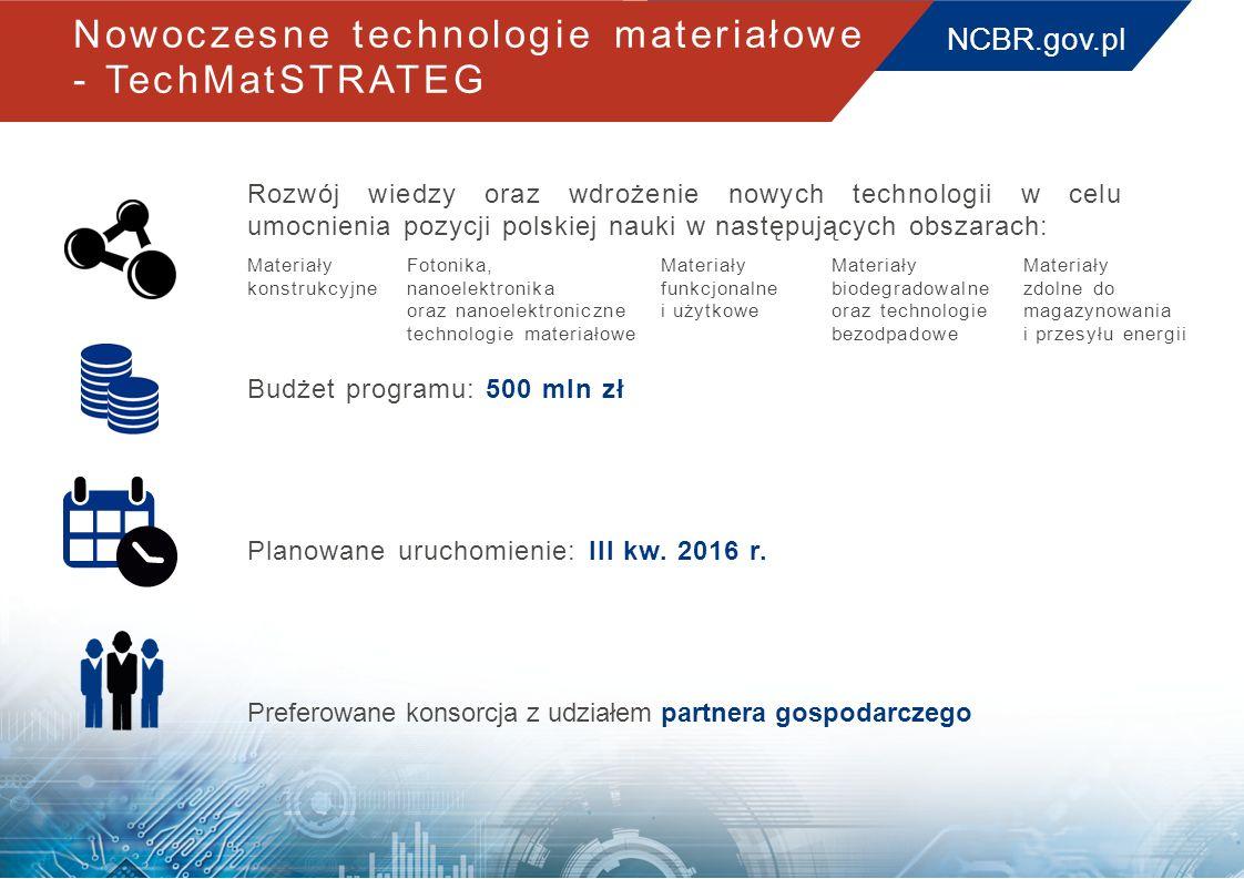 Nowoczesne technologie materiałowe - TechMatSTRATEG