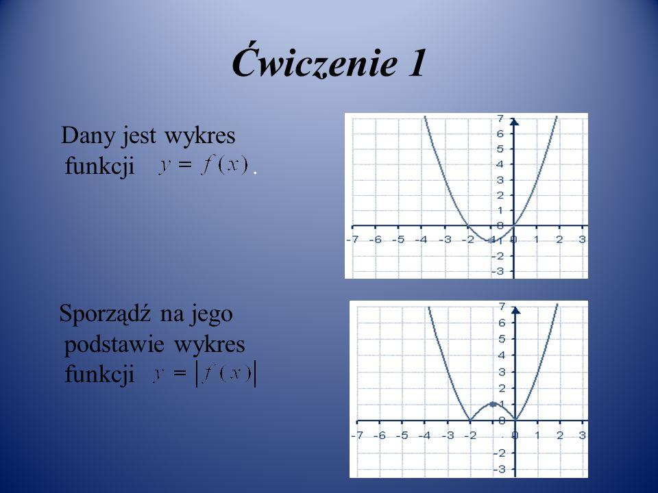 Ćwiczenie 1 Dany jest wykres funkcji .