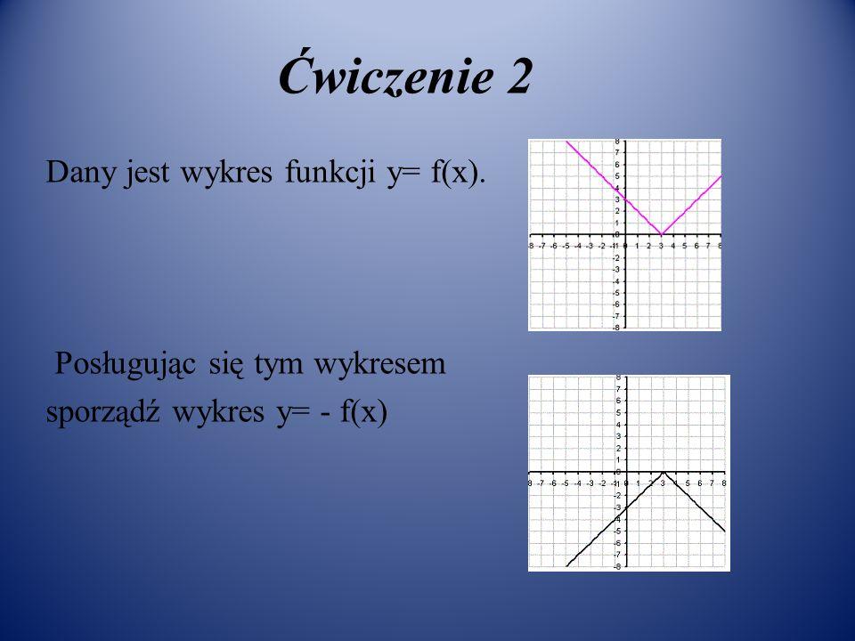 Ćwiczenie 2 Dany jest wykres funkcji y= f(x).