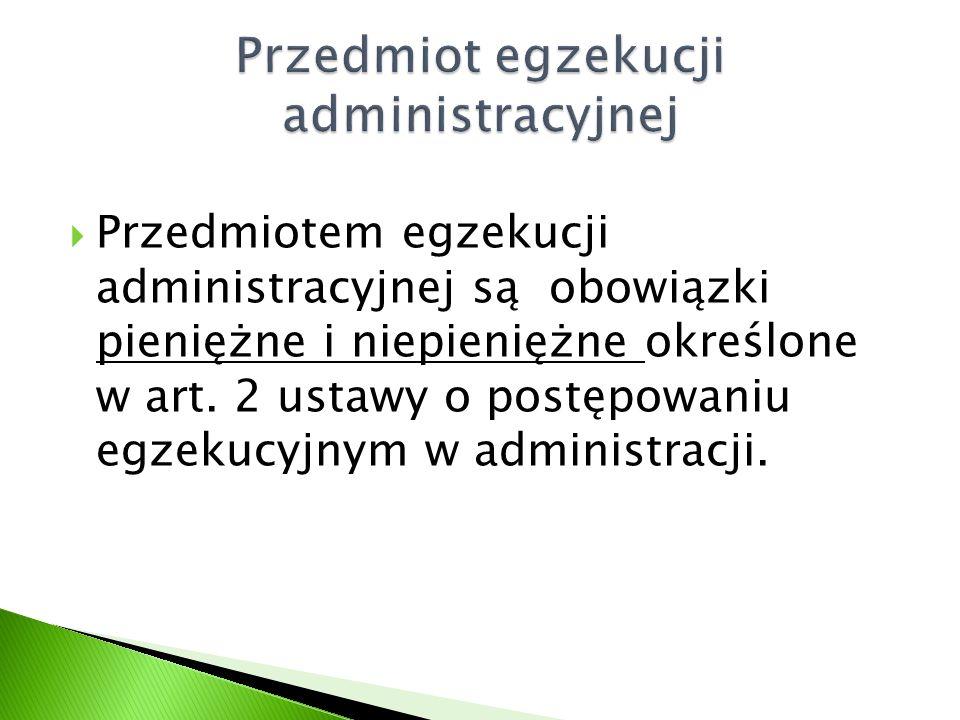 Przedmiot egzekucji administracyjnej