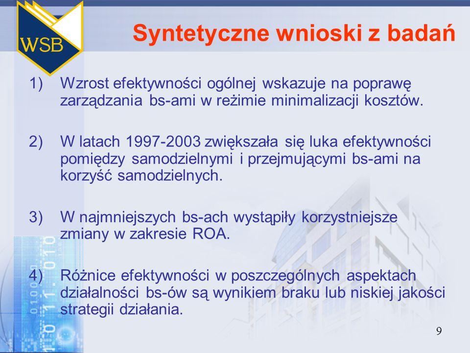 Syntetyczne wnioski z badań