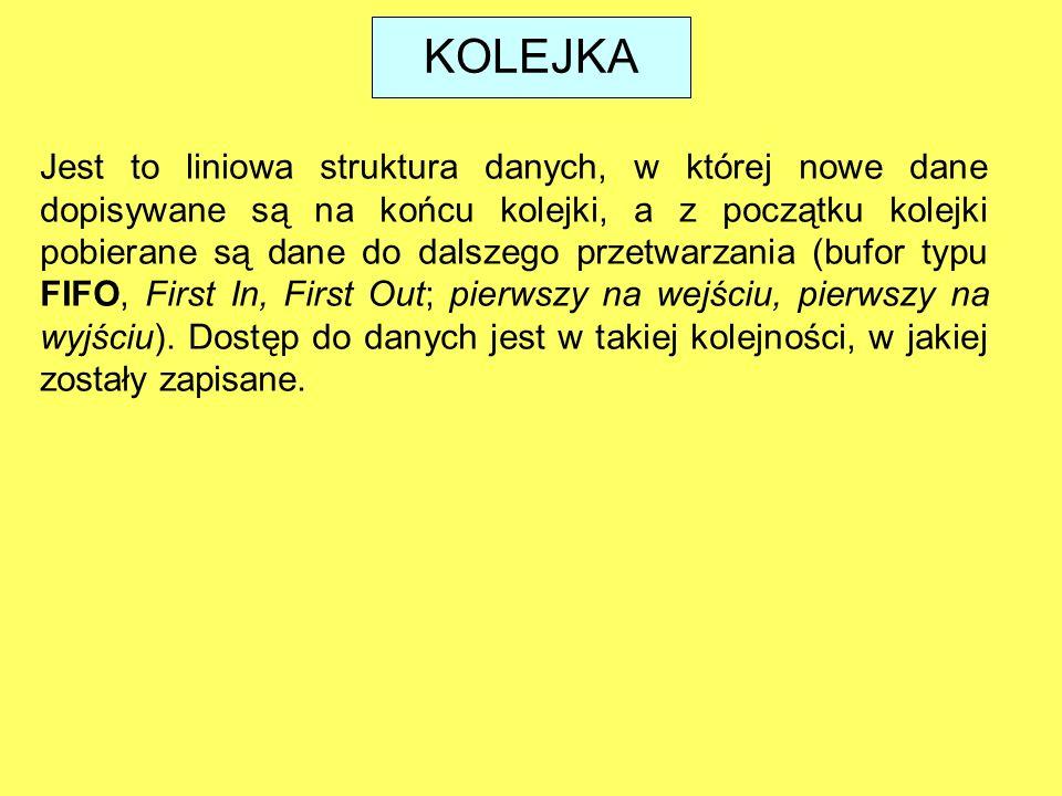 KOLEJKA