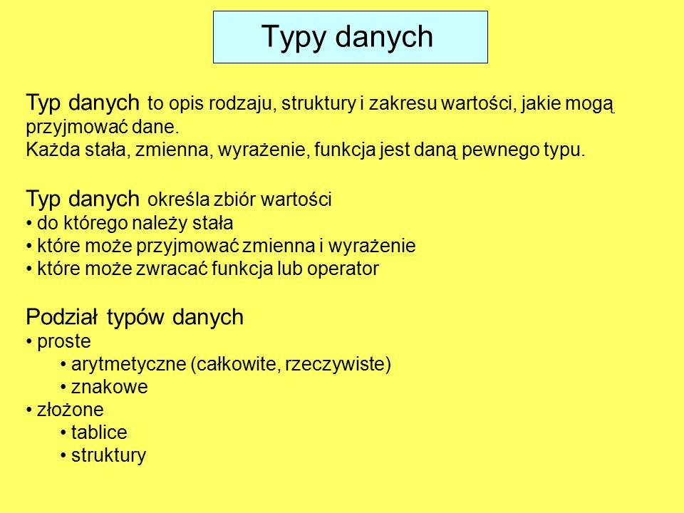 Typy danych Typ danych to opis rodzaju, struktury i zakresu wartości, jakie mogą przyjmować dane.