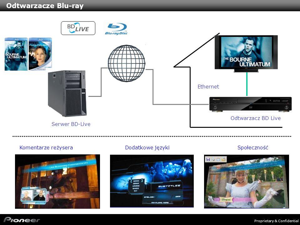 Odtwarzacze Blu-ray インターネット Ethernet Odtwarzacz BD Live Serwer BD-Live