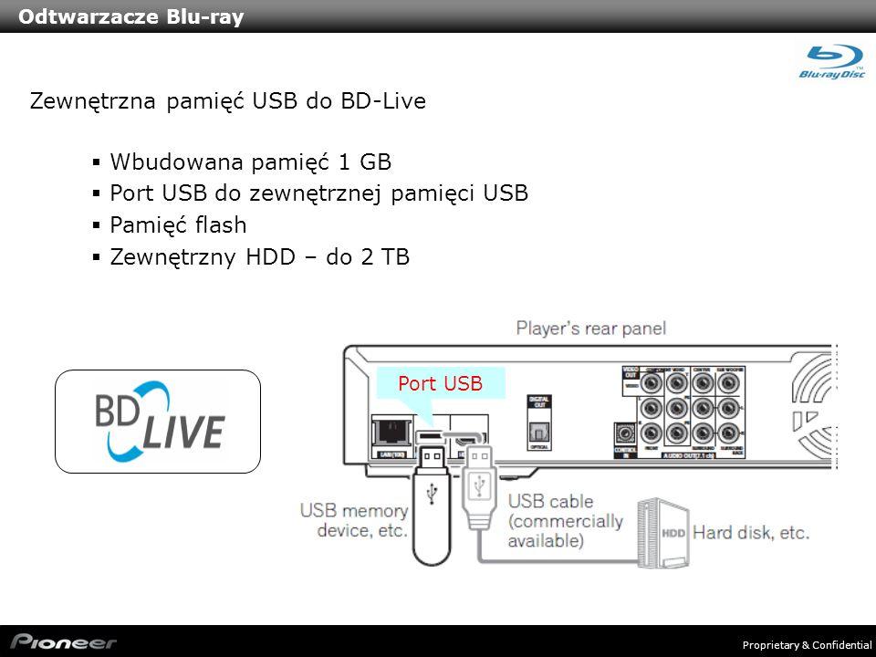 Zewnętrzna pamięć USB do BD-Live