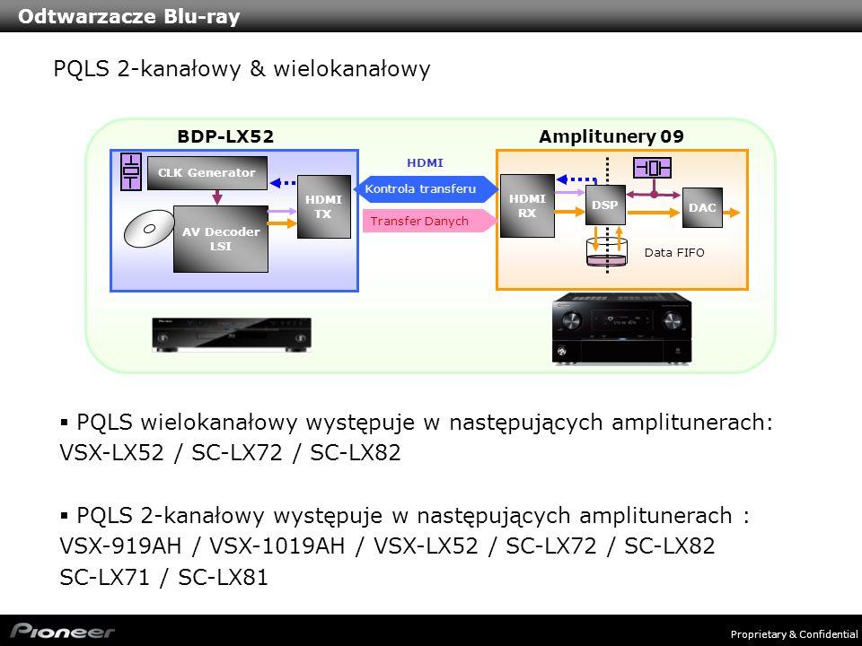 PQLS 2-kanałowy & wielokanałowy