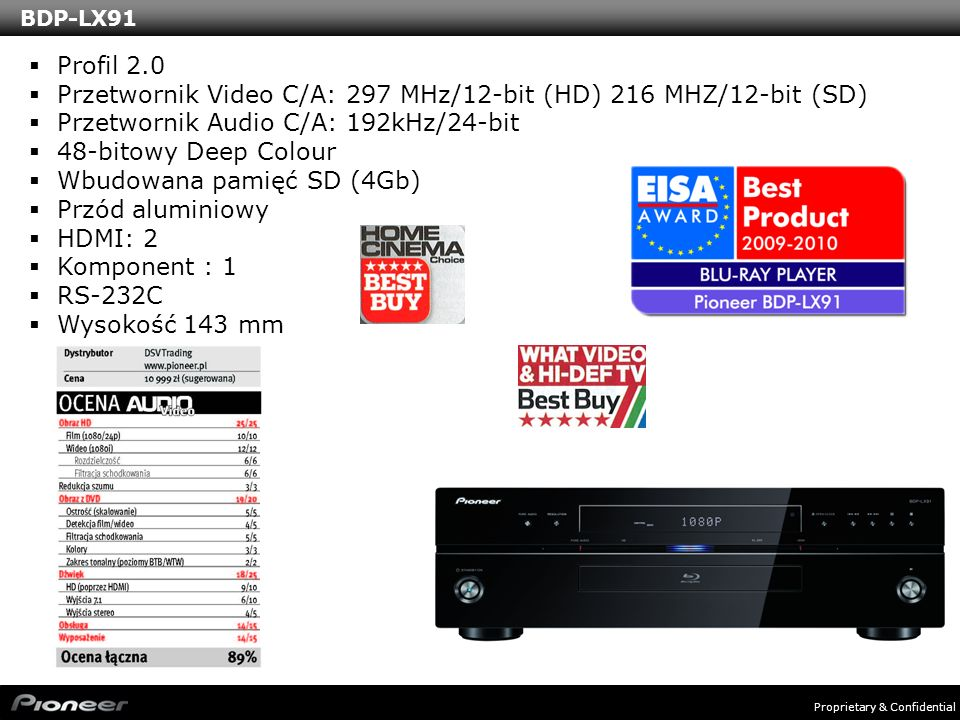 Przetwornik Video C/A: 297 MHz/12-bit (HD) 216 MHZ/12-bit (SD)