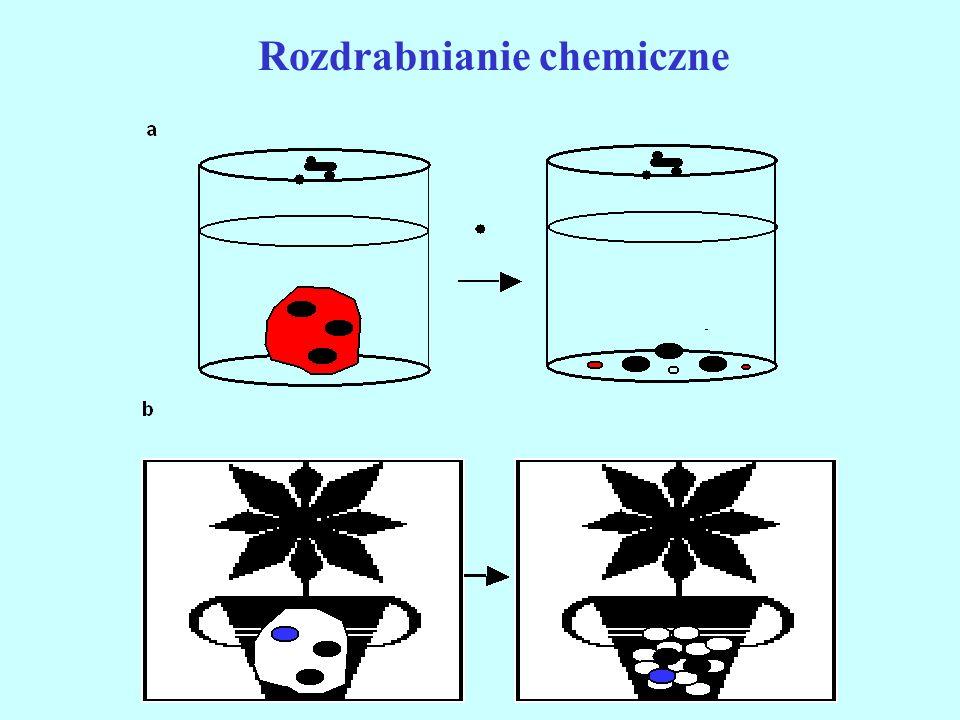Rozdrabnianie chemiczne