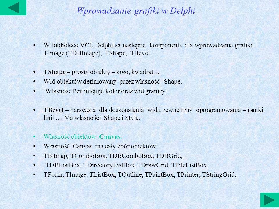 Wprowadzanie grafiki w Delphi