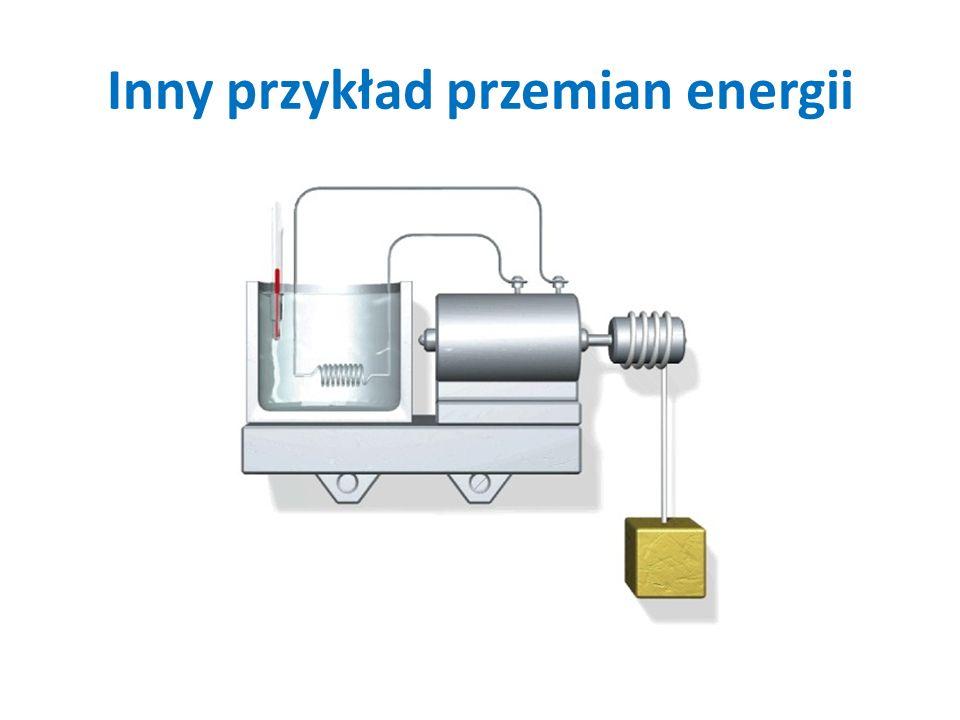 Inny przykład przemian energii