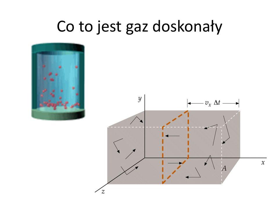 Co to jest gaz doskonały