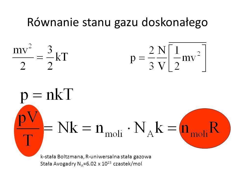Równanie stanu gazu doskonałego