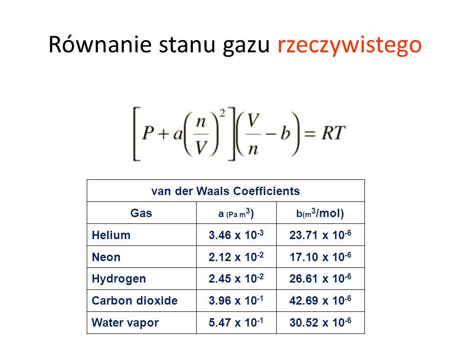 Równanie stanu gazu rzeczywistego