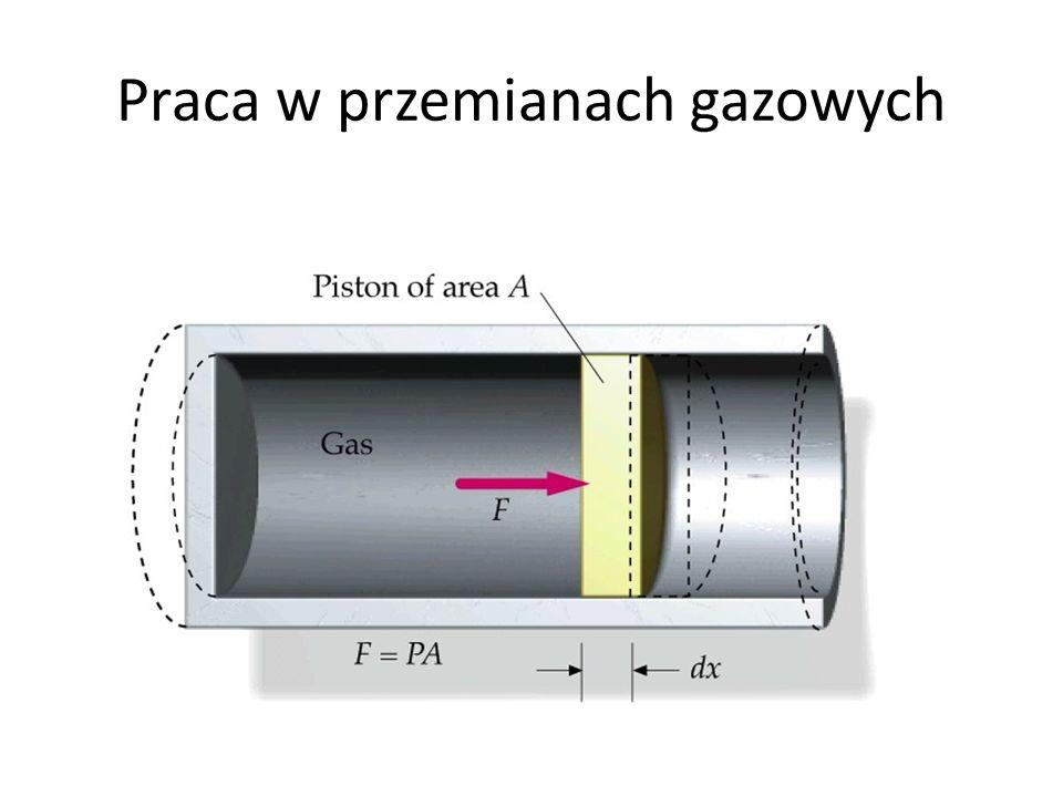 Praca w przemianach gazowych