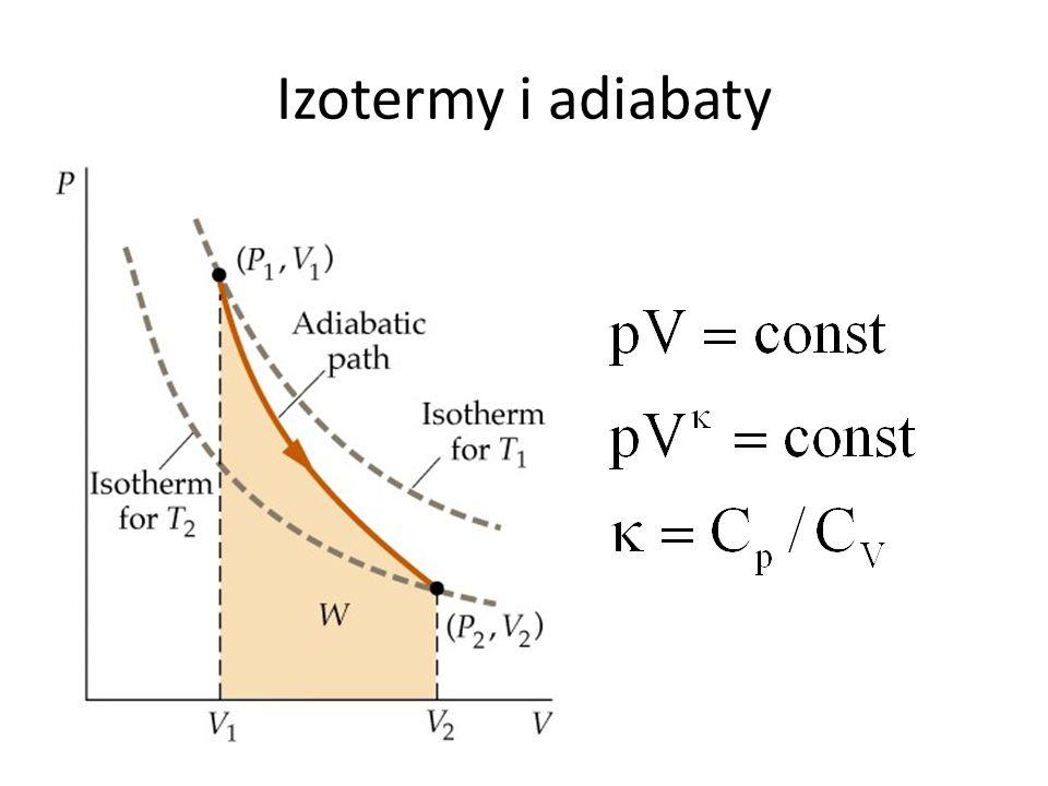 Izotermy i adiabaty