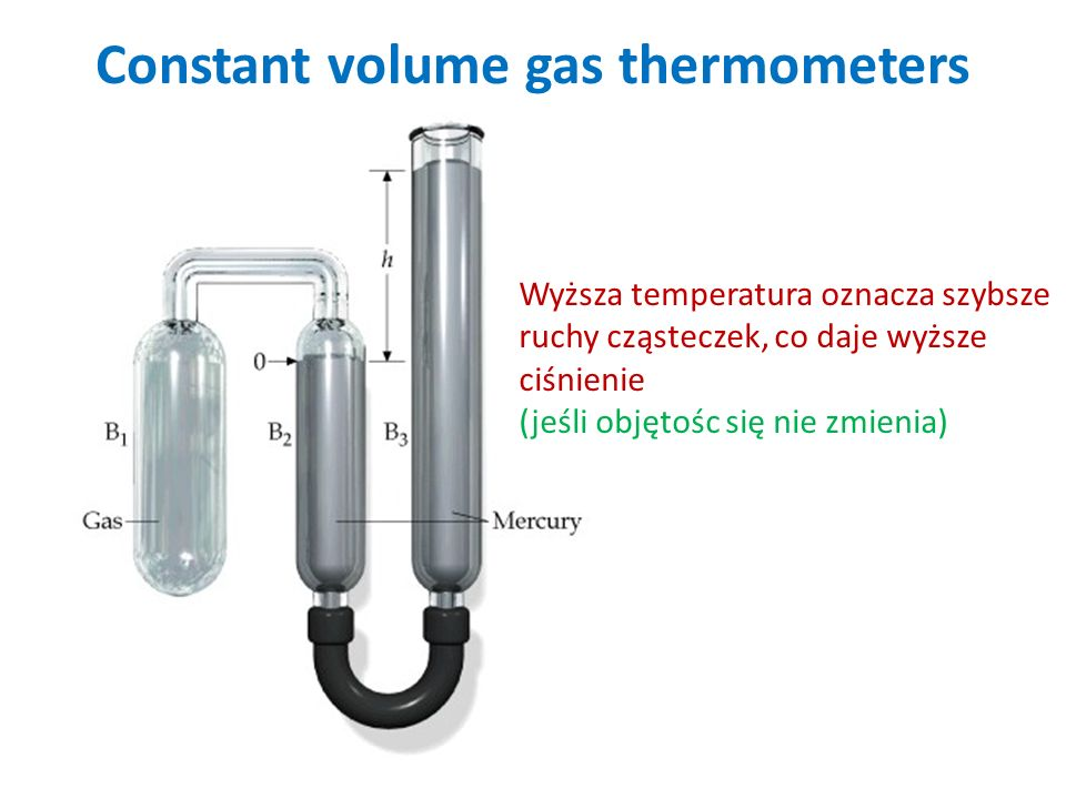 Constant volume gas thermometers
