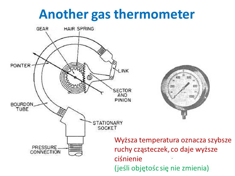 Another gas thermometer
