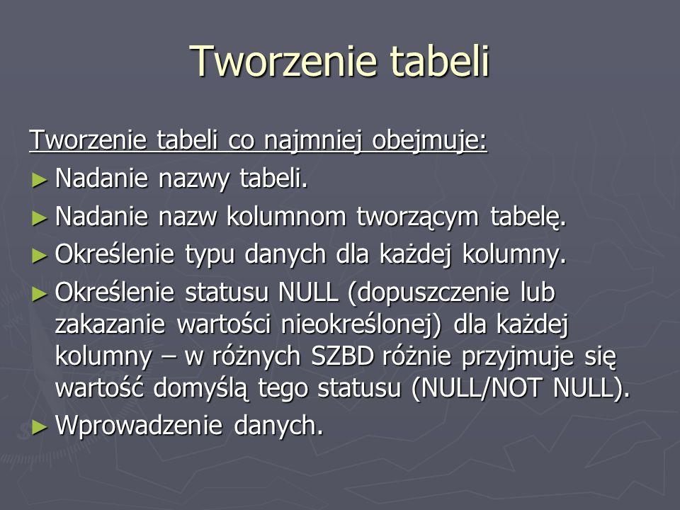 Tworzenie tabeli Tworzenie tabeli co najmniej obejmuje:
