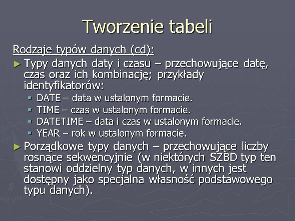 Tworzenie tabeli Rodzaje typów danych (cd):
