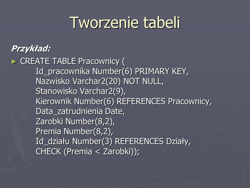 Tworzenie tabeli Przykład: CREATE TABLE Pracownicy (
