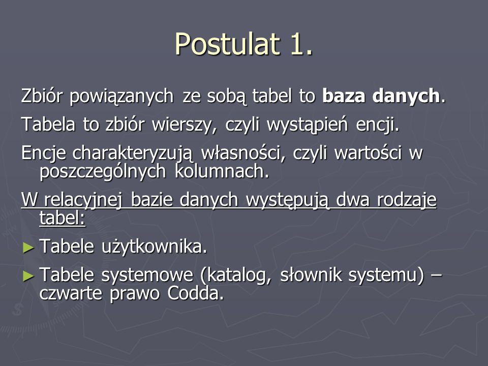 Postulat 1. Zbiór powiązanych ze sobą tabel to baza danych.