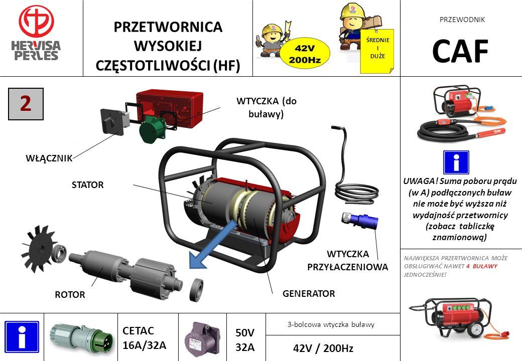 CAF 2 PRZETWORNICA WYSOKIEJ CZĘSTOTLIWOŚCI (HF) CETAC 16A/32A 50V 32A