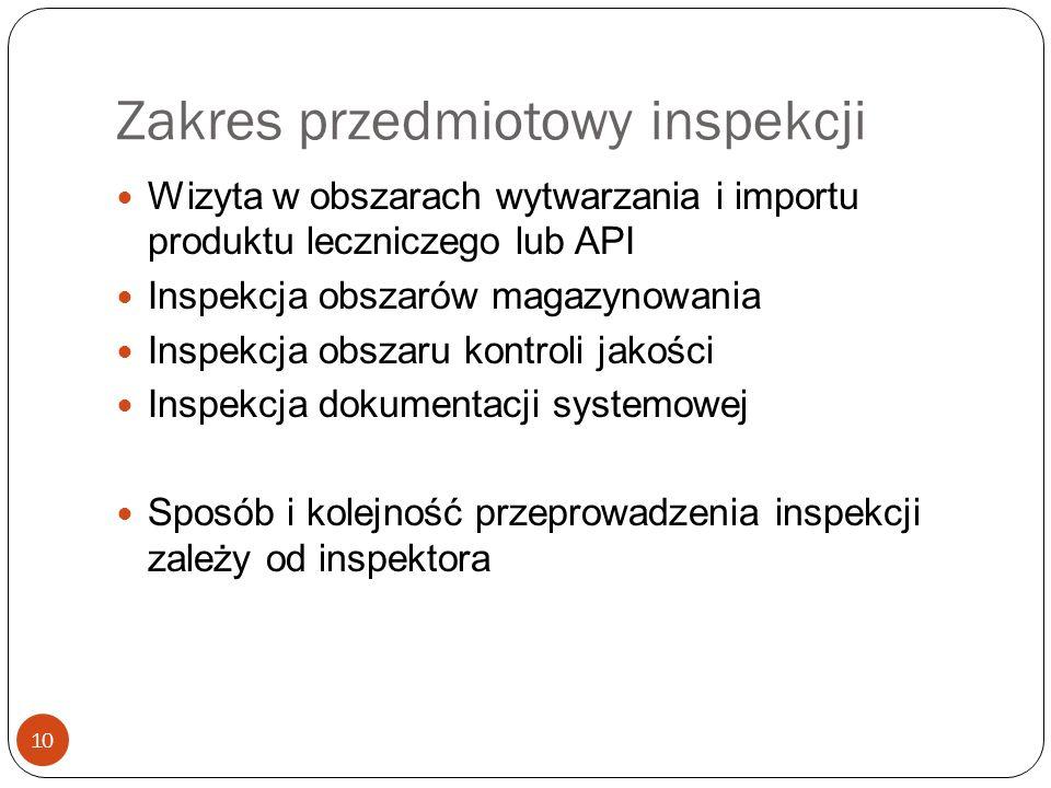 Zakres przedmiotowy inspekcji