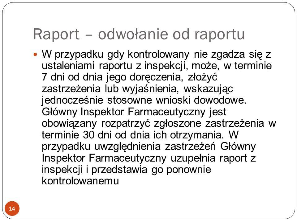 Raport – odwołanie od raportu