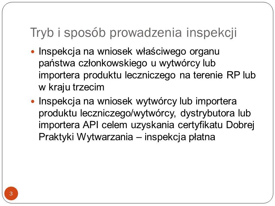Tryb i sposób prowadzenia inspekcji