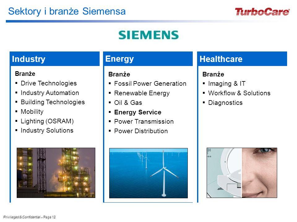 Sektory i branże Siemensa