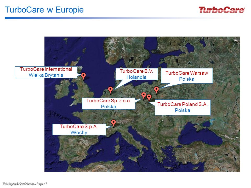 TurboCare International