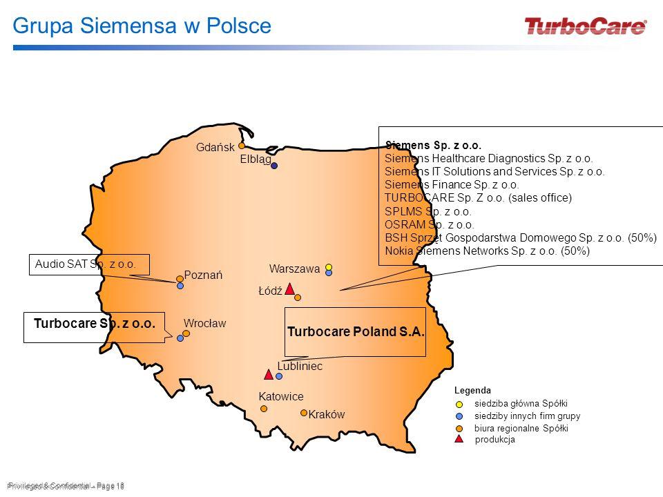 Grupa Siemensa w Polsce