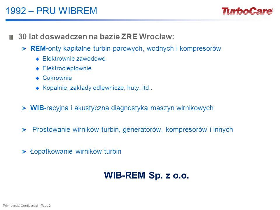 1992 – PRU WIBREM WIB-REM Sp. z o.o.